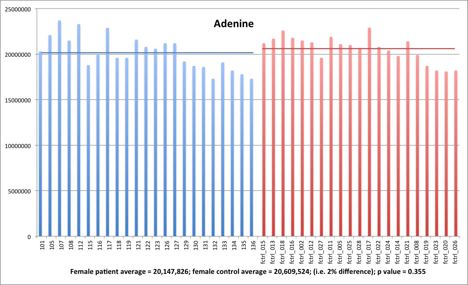 adenine.png