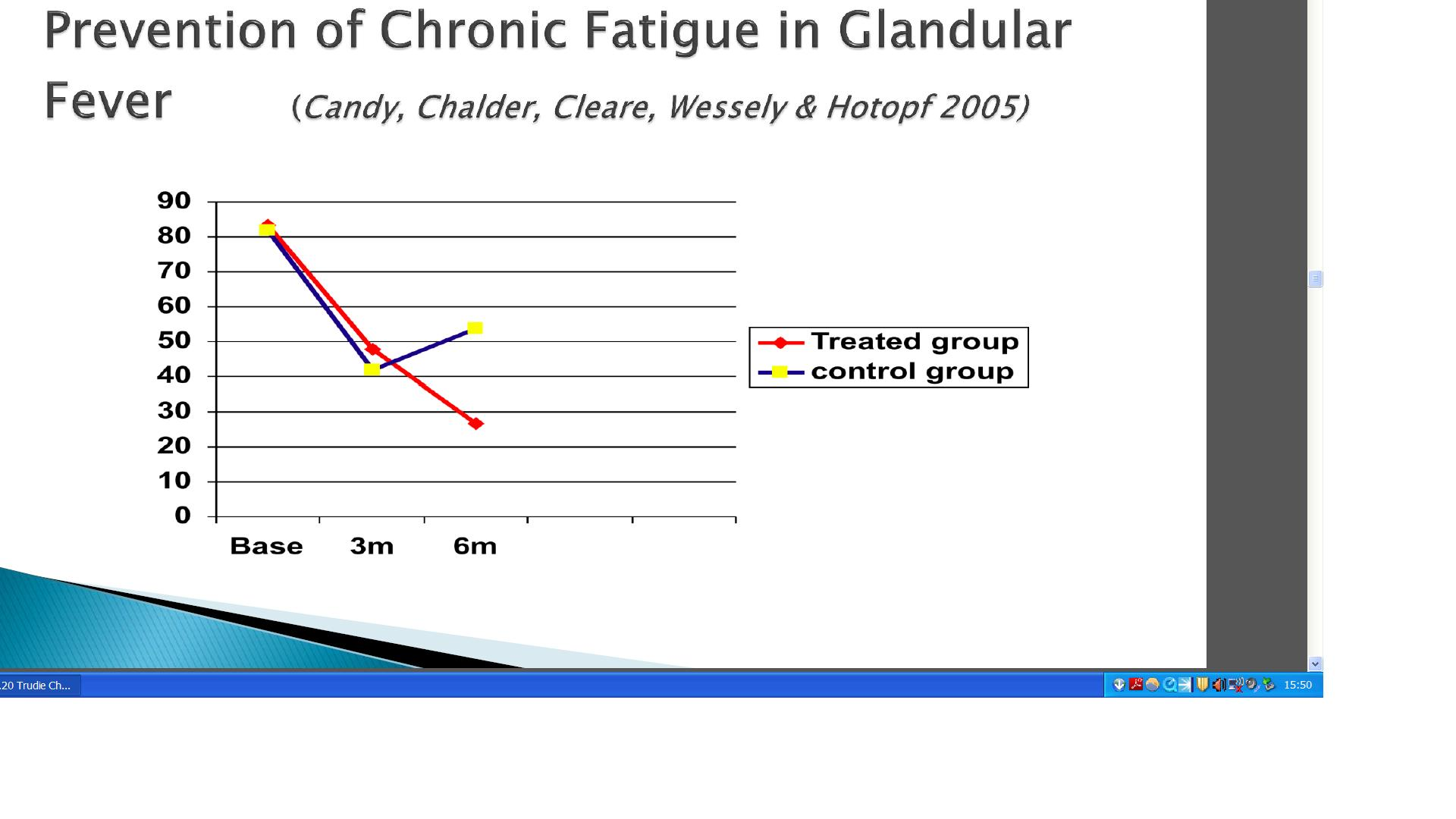 Chalder slide on six months post GF.JPG