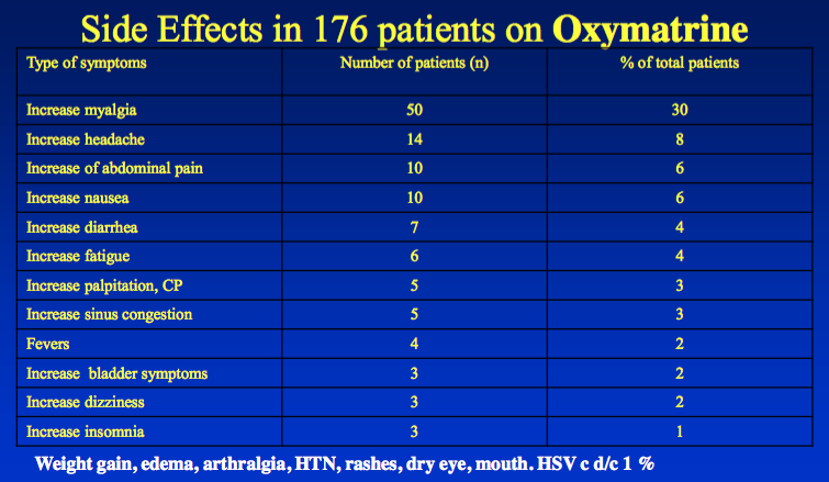 Oxymatrine Slide 5.png