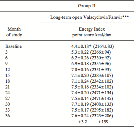 Table 5 from Dr Martin Lerner's 2007 study.png