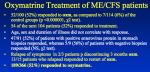 Oxymatrine Slide 1.png