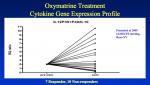 Oxymatrine Slide 4.png