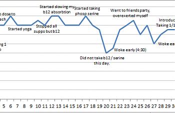 cfs chart 1.png