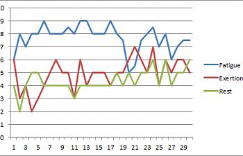 cfs chart 2.png