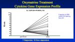 OXYMATRINE CYTOKINES.png
